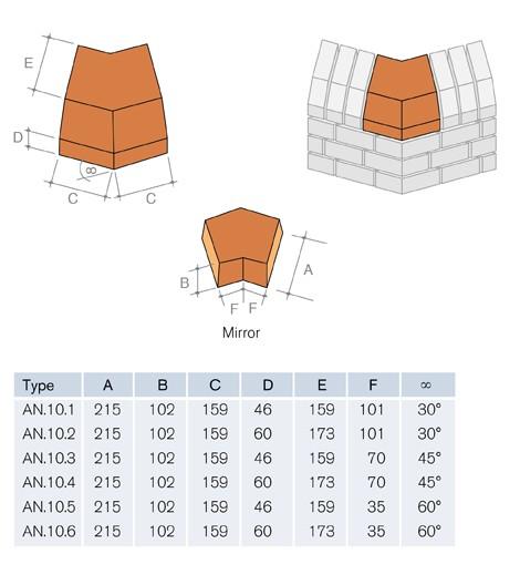 AN10 Single Cant External Angle