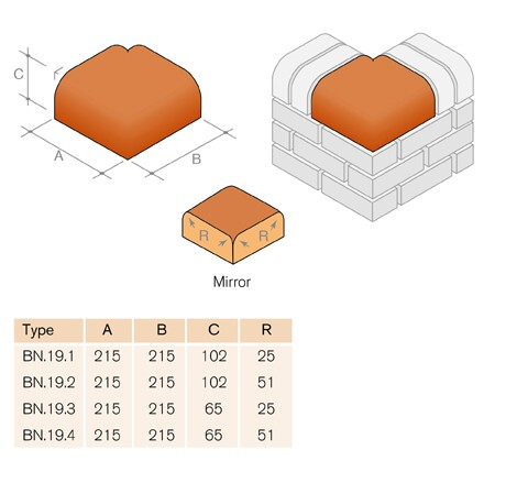 BN19 Double Bullnose External Return (Square Corners on Bed)