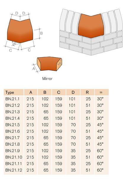 BN21 Double Bullnose External Angle