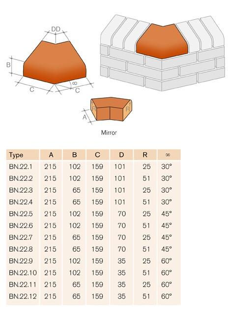 BN22 Single Bullnose External Angle