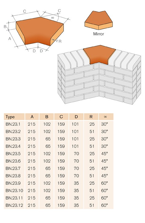 BN23 Single Bullnose Internal Angle