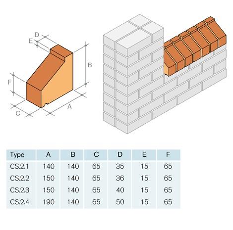 CS2 Cill Brick