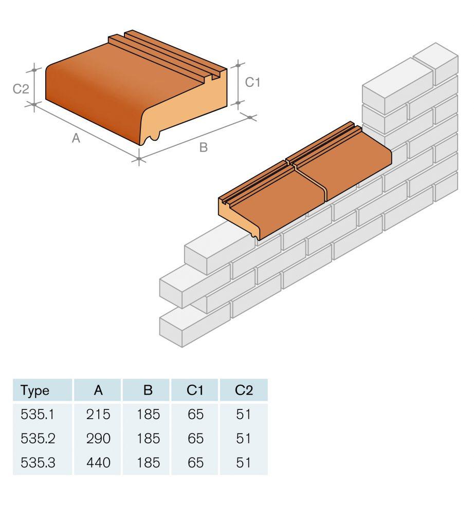 CS535 Cill Block