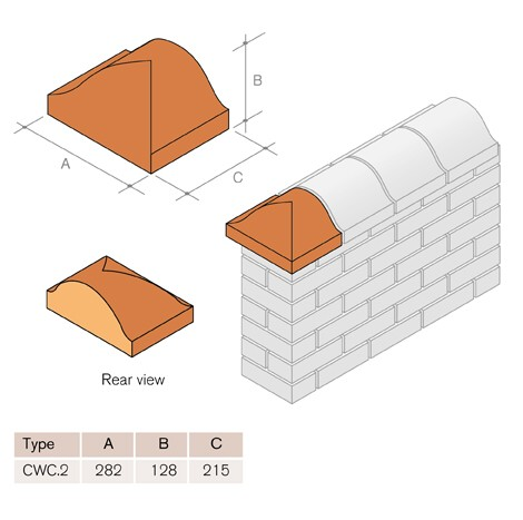 CWC2 Wave Coping Stop End