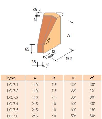 IC7 Overhanging Angled Cill Internal Angle