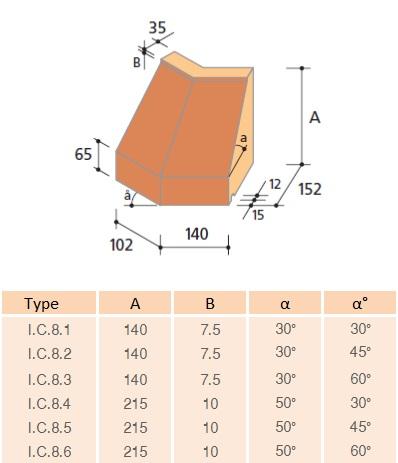 IC8 Overhanging Angled Cill External Angle
