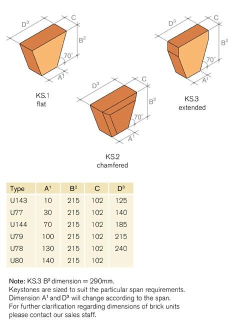 KS Keystone (to suit any size span)