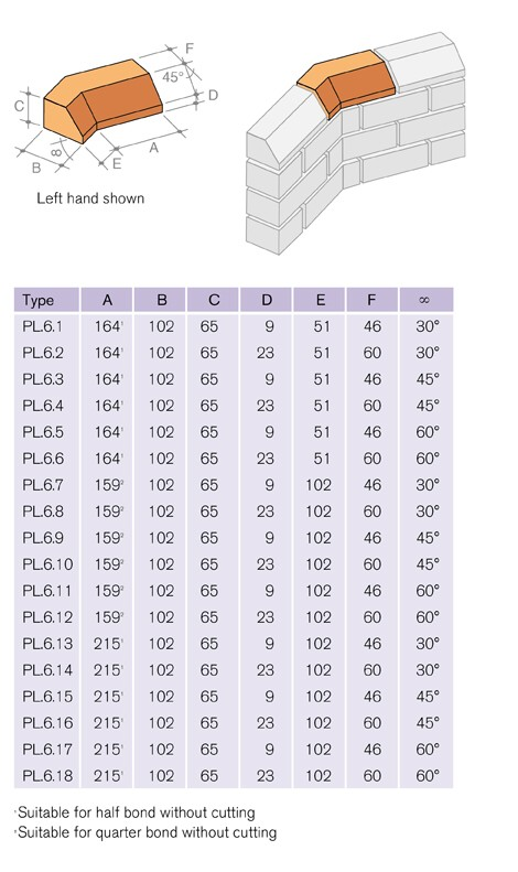 PL6 Plinth Internal Angle
