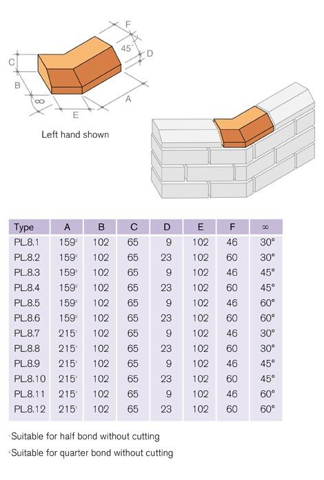 PL8 Plinth External Angle