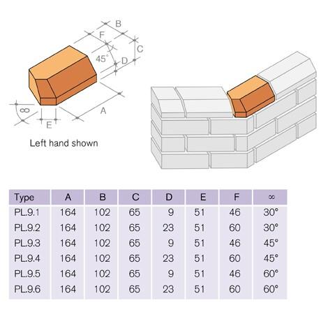 PL9 Plinth External Squint