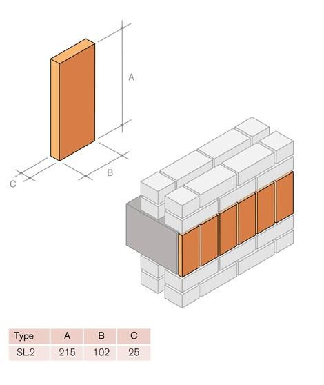 SL2 Brick Bed Slip